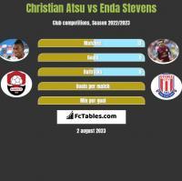 Christian Atsu vs Enda Stevens h2h player stats
