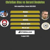 Christian Atsu vs Gerard Deulofeu h2h player stats