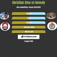 Christian Atsu vs Kenedy h2h player stats