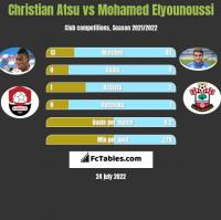 Christian Atsu vs Mohamed Elyounoussi h2h player stats