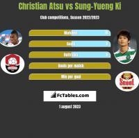 Christian Atsu vs Sung-Yueng Ki h2h player stats