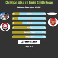 Christian Atsu vs Emile Smith Rowe h2h player stats