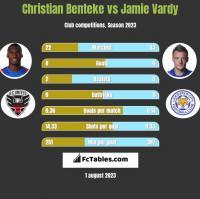 Christian Benteke vs Jamie Vardy h2h player stats