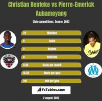 Christian Benteke vs Pierre-Emerick Aubameyang h2h player stats
