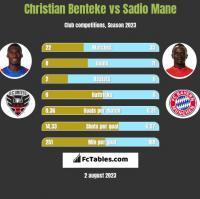 Christian Benteke vs Sadio Mane h2h player stats