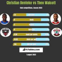 Christian Benteke vs Theo Walcott h2h player stats