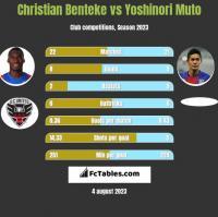Christian Benteke vs Yoshinori Muto h2h player stats