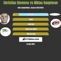 Christian Clemens vs Niklas Hauptman h2h player stats
