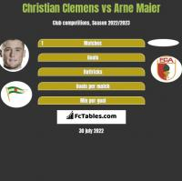 Christian Clemens vs Arne Maier h2h player stats