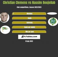 Christian Clemens vs Nassim Boujellab h2h player stats
