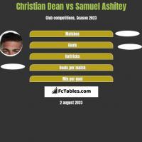 Christian Dean vs Samuel Ashitey h2h player stats