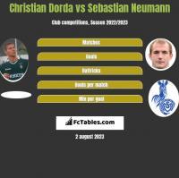 Christian Dorda vs Sebastian Neumann h2h player stats