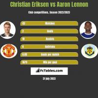 Christian Eriksen vs Aaron Lennon h2h player stats