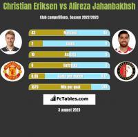 Christian Eriksen vs Alireza Jahanbakhsh h2h player stats