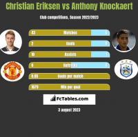 Christian Eriksen vs Anthony Knockaert h2h player stats