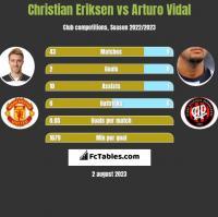 Christian Eriksen vs Arturo Vidal h2h player stats