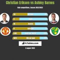 Christian Eriksen vs Ashley Barnes h2h player stats