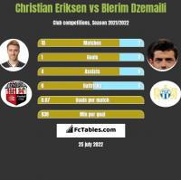 Christian Eriksen vs Blerim Dzemaili h2h player stats