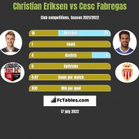 Christian Eriksen vs Cesc Fabregas h2h player stats