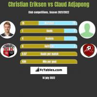 Christian Eriksen vs Claud Adjapong h2h player stats