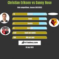 Christian Eriksen vs Danny Rose h2h player stats