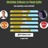 Christian Eriksen vs Floyd Ayite h2h player stats