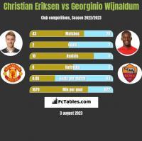 Christian Eriksen vs Georginio Wijnaldum h2h player stats