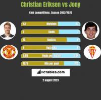Christian Eriksen vs Jony h2h player stats