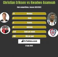 Christian Eriksen vs Kwadwo Asamoah h2h player stats