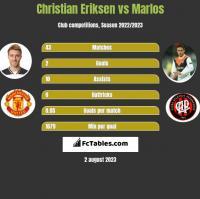 Christian Eriksen vs Marlos h2h player stats