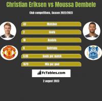 Christian Eriksen vs Moussa Dembele h2h player stats