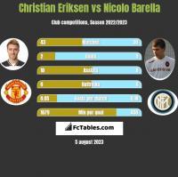Christian Eriksen vs Nicolo Barella h2h player stats