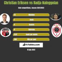 Christian Eriksen vs Radja Nainggolan h2h player stats
