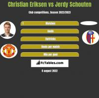 Christian Eriksen vs Jerdy Schouten h2h player stats