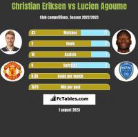 Christian Eriksen vs Lucien Agoume h2h player stats