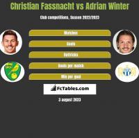 Christian Fassnacht vs Adrian Winter h2h player stats