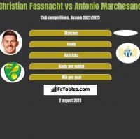 Christian Fassnacht vs Antonio Marchesano h2h player stats