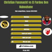 Christian Fassnacht vs El Fardou Ben Nabouhane h2h player stats