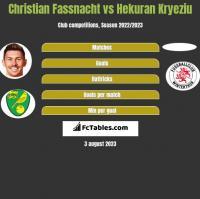 Christian Fassnacht vs Hekuran Kryeziu h2h player stats