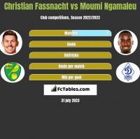 Christian Fassnacht vs Moumi Ngamaleu h2h player stats