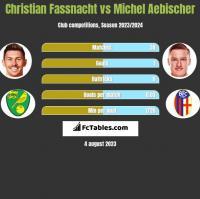 Christian Fassnacht vs Michel Aebischer h2h player stats