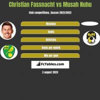 Christian Fassnacht vs Musah Nuhu h2h player stats