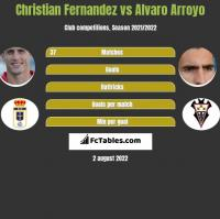 Christian Fernandez vs Alvaro Arroyo h2h player stats