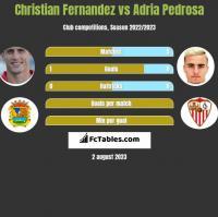 Christian Fernandez vs Adria Pedrosa h2h player stats