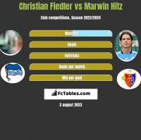 Christian Fiedler vs Marwin Hitz h2h player stats