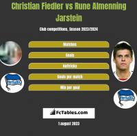 Christian Fiedler vs Rune Almenning Jarstein h2h player stats