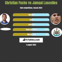 Christian Fuchs vs Jamaal Lascelles h2h player stats