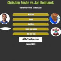 Christian Fuchs vs Jan Bednarek h2h player stats