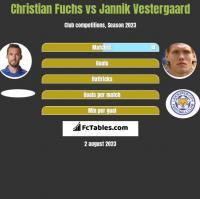 Christian Fuchs vs Jannik Vestergaard h2h player stats