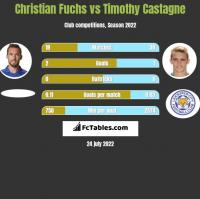 Christian Fuchs vs Timothy Castagne h2h player stats